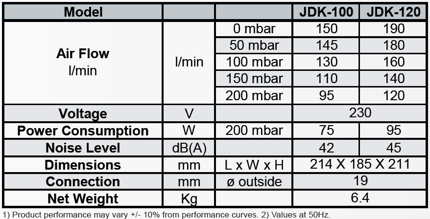 secoh-jdk-100-120-technical-specifications.jpg