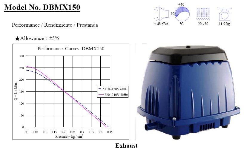 DBMX150-1.jpg