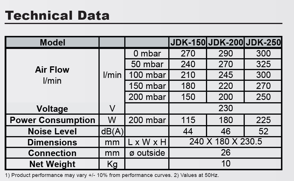 jdk150_200_250-technical-data.jpg