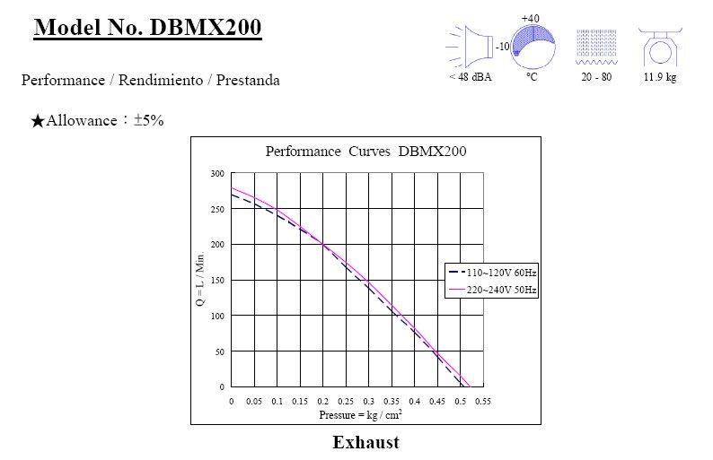 DBMX200-1.jpg