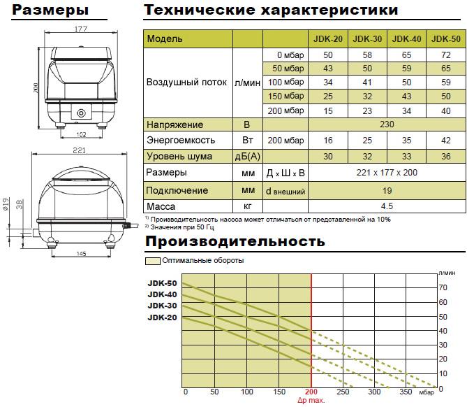 jdk-20-50-tabl.jpg